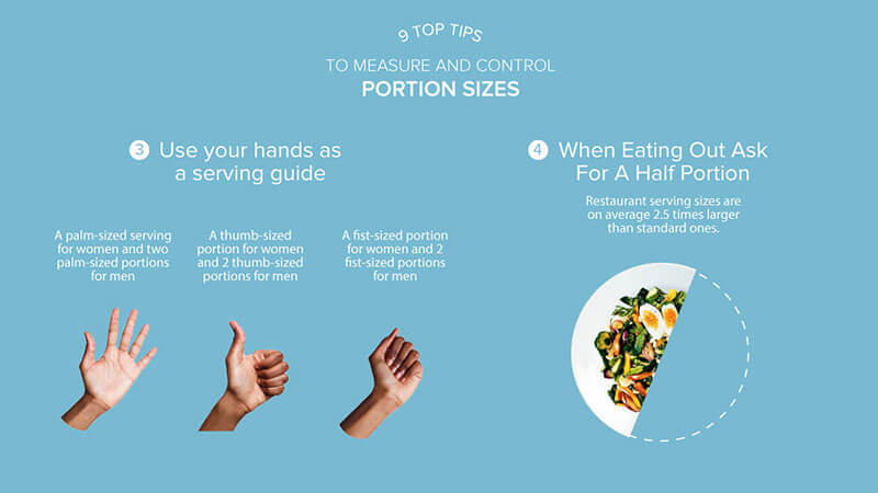 Control portion size