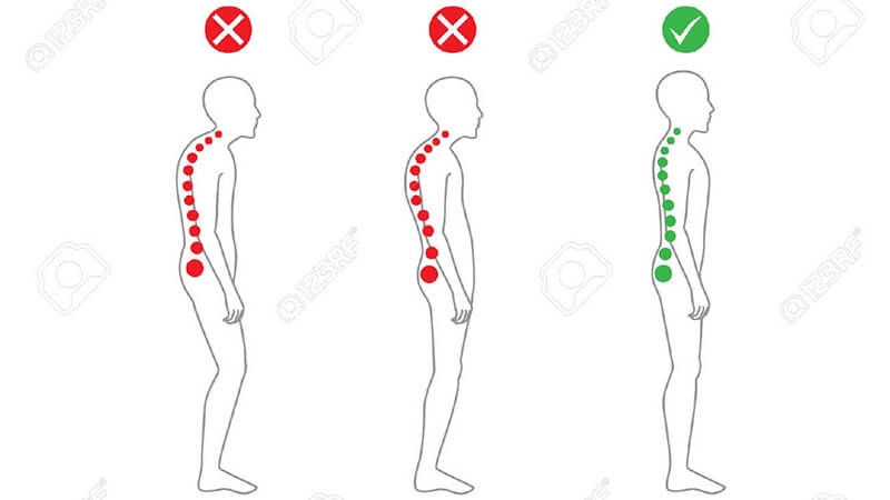 Developing the Right Standing Posture