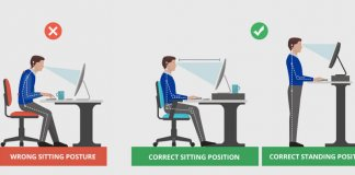 Workplace Posture and Ergonomics