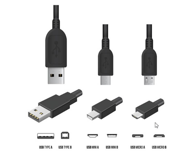 USB Type-C: What are the characteristics of the connector?