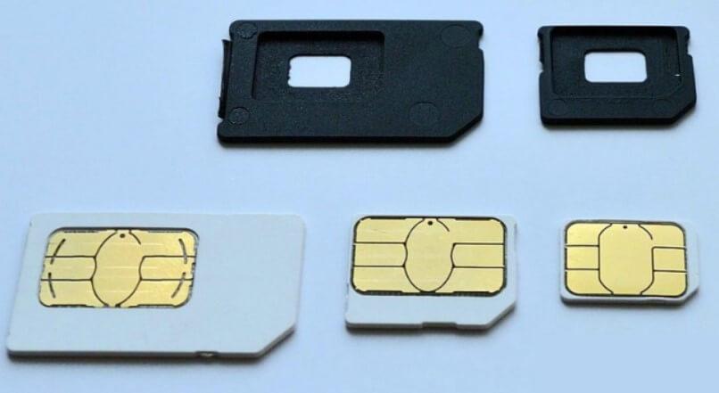 Cut SIM and Turn it into Micro SIM or Nano SIM - Image 1