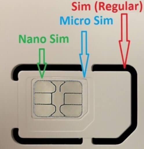 Cut SIM and Turn it into Micro SIM or Nano SIM - Image 2