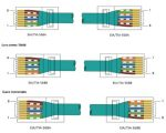 Ethernet Cables: Differences and Characteristics