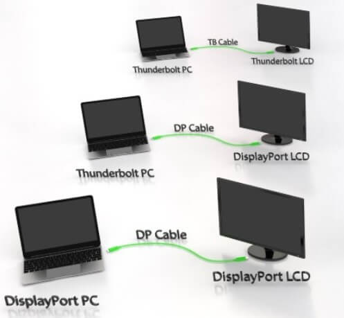 Connecting two Monitors to the PC: How to do it? - Image 2