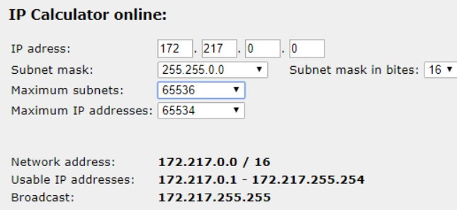 Most used subnet masks..