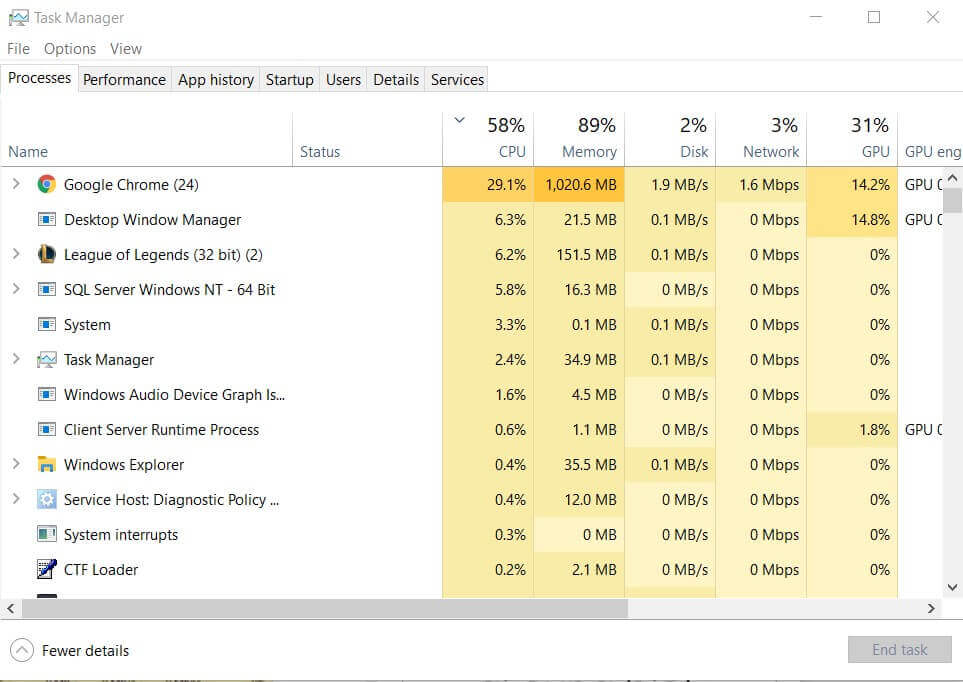 Windows 10 Task Manager: What It Lets You Do - Image 3