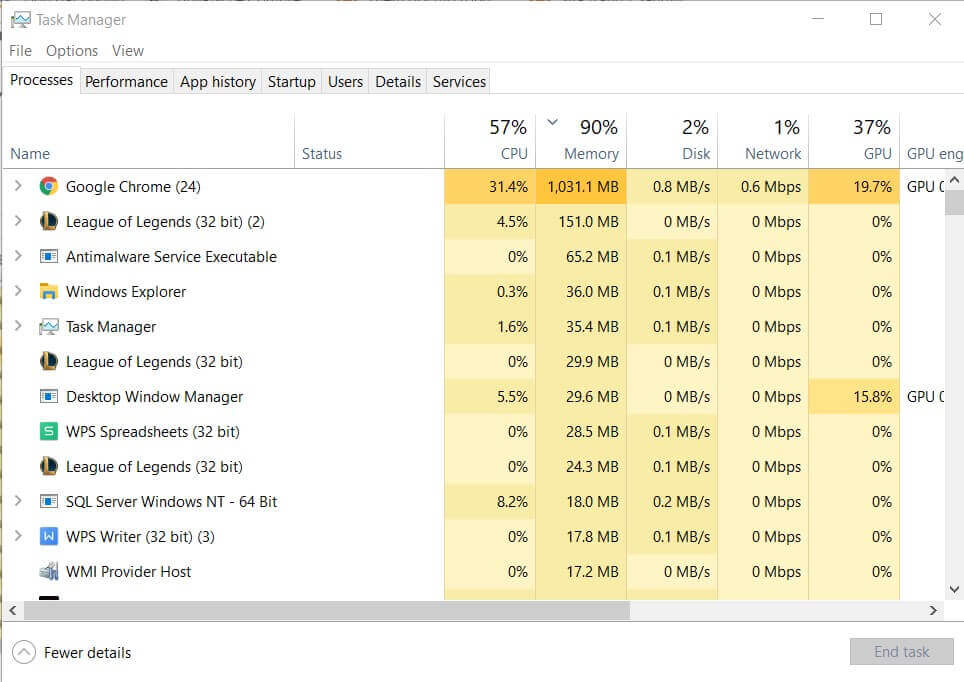 Windows 10 Task Manager: What It Lets You Do - Image 4