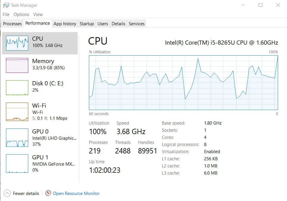 Windows 10 Task Manager: What It Lets You Do - Image 5