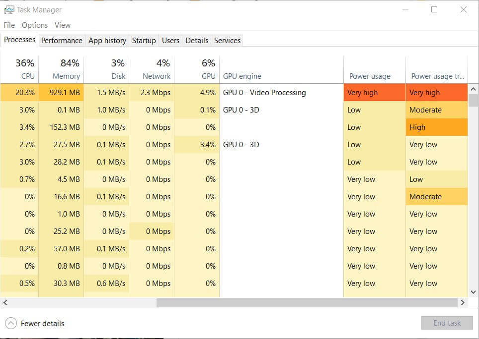 Windows 10 Task Manager: What It Lets You Do - Image 7