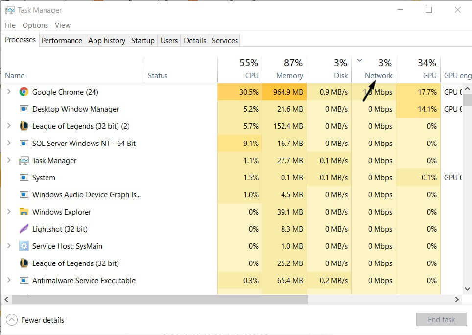 Windows 10 Task Manager: What It Lets You Do - Image 9
