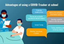 How can a COVID-19 tracker system benefit the school?