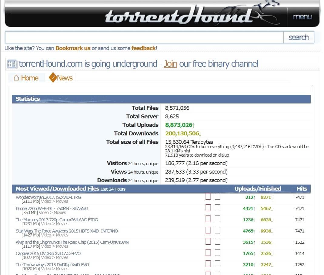 TorrentHounds - TorrentReactor Alternatives