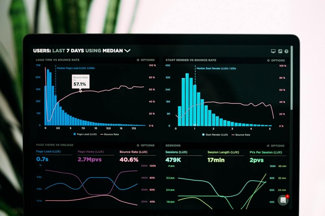 Consulting Services for Analytics of Important Business Decisions